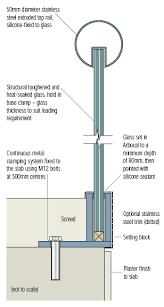 glass barade detail glass