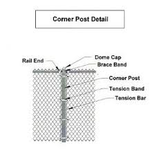 Chain Link Fence Parts Detail Pro Fence Supply Chain Link Fence Parts Chain Link Fence Chain Fence