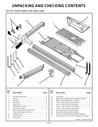 Unpacking And Checking Contents Ryobi Bt3000 User Manual Page 9 48