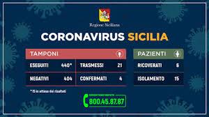 Coronavirus: l'aggiornamento dei casi in Sicilia