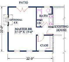 master bedroom plans roomsketcher with