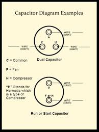 ac capacitor cost guide for