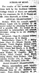 Papers Past | Newspapers | Auckland Star | 4 November 1904 | AUCKLAND  UNIVERSITY COLLEGE.