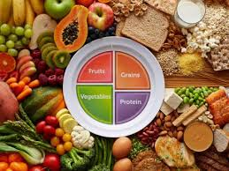 myplate meal planning ideas food