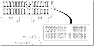 2007 nissan sentra fuse box diagram