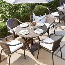 garden furniture accessories