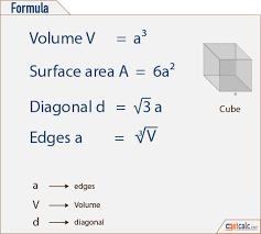 cube formulas volume surface area