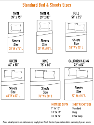 bed sheet sizes chart ing guide
