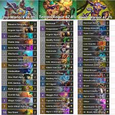 Best meta-decks at the time (standard ...