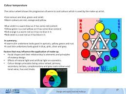 design and apply creative make up ppt