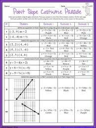 point slope form coloring worksheet