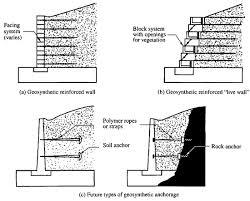 construction details retaining walls
