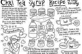 foodista diy homemade chai concentrate