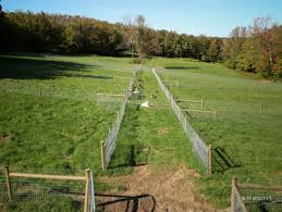 Estimating High Tensile Electric Estimating Your Fence Support Center