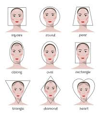 types of face shapes how to determine