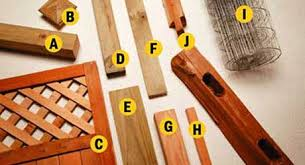 Best Fence And Gate Material For Your Project The Home Depot
