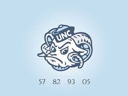 photo rameses unc wallpaper tar heel