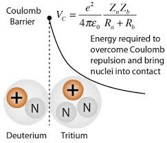 coulomb barrier for nuclear fusion