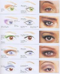 makeup effects for any color eyes