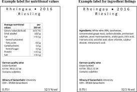 nutrition and ing labelling