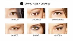cara merias mata berdasarkan bentuk
