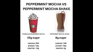 peppermint mocha shakeology launching