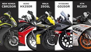 cylinder sport bikes