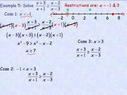 math rational inequalities worksheets