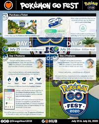 Pokémon Go Fest Graphic : pokemongo