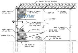 Image Result For Chain Link Fence Fittings Braces Bands Wire Tie Chain Link Fence