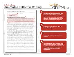 write reflective writing