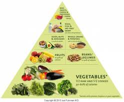 what is nutritarianism and how can it