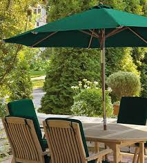 5 best garden parasols reviews of 2020