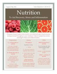 holistic sports nutrition the