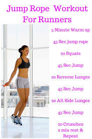 Jump Rope Workout For Runners -Runners' Roundup