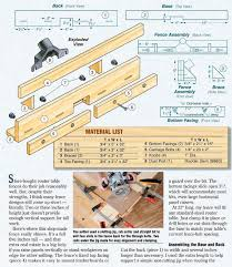 Diy Router Table Fence Woodarchivist