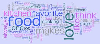 Yummy Questionnaire: Heather Connell from Multiply Delicious
