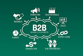 B2B is growing… and changing.