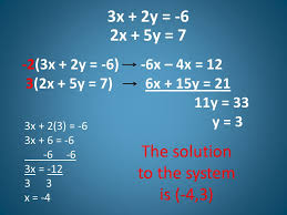 solving a system of equations by