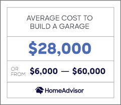 2020 avg cost to build a garage 1 or