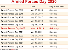 When is Armed Forces Day 2020?