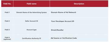 app ads txt guard your ad revenue