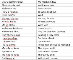 alphabet and e ku u morning dew