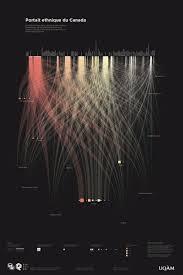 NodeBox Workshops | Data visualization design, Big data visualization, Data  visualization