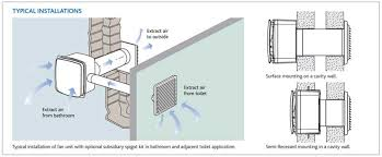 how to fit a extractor fan fitness