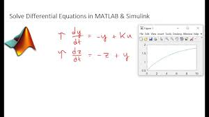 solve diffeial equations in matlab