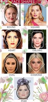 face shapes and how to do makeup