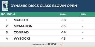McBeth Wins Third Glass Blown Open On Brutal Saturday | Ultiworld Disc Golf