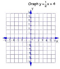 graph math hamle rsd7 org