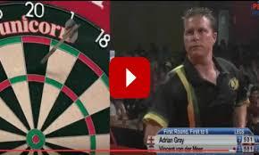 Vincent van der Meer Beats Adrian Gray at Austrian Darts Open 2017 –  SportVideos.TV